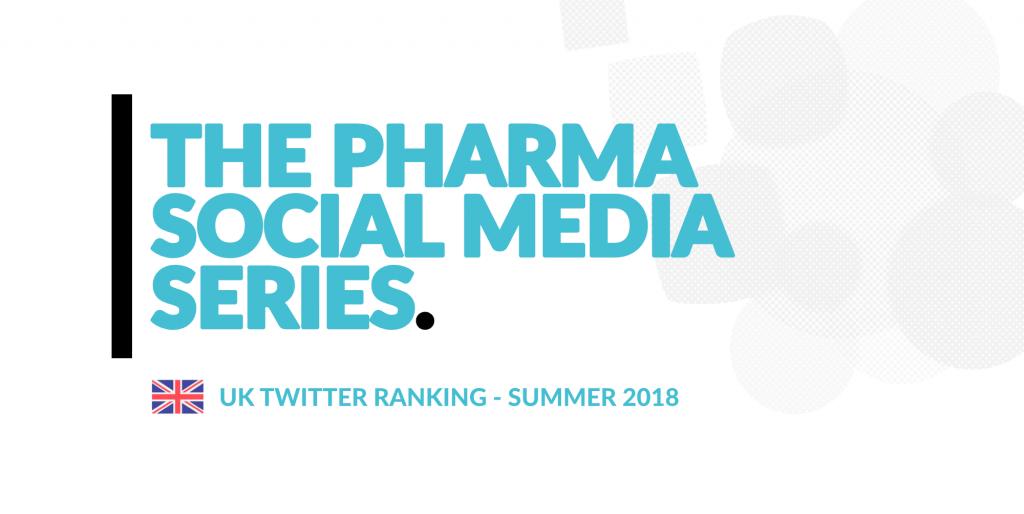 pharma social media